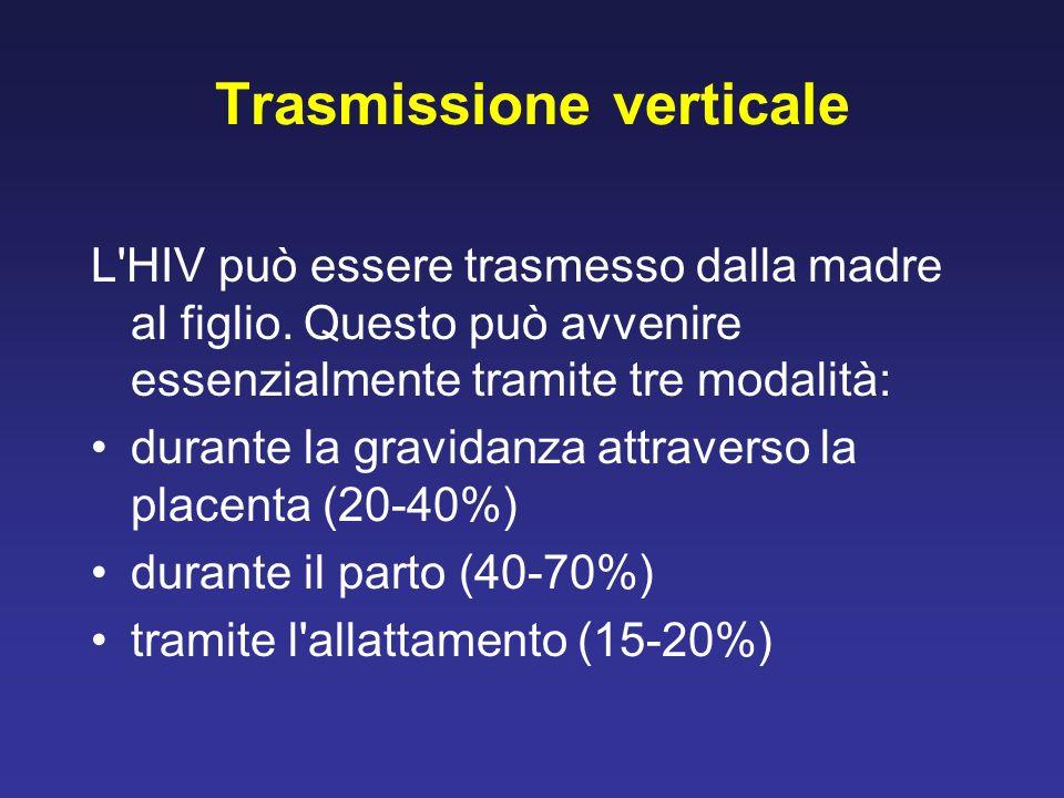 Trasmissione verticale L HIV può essere trasmesso dalla madre al figlio.