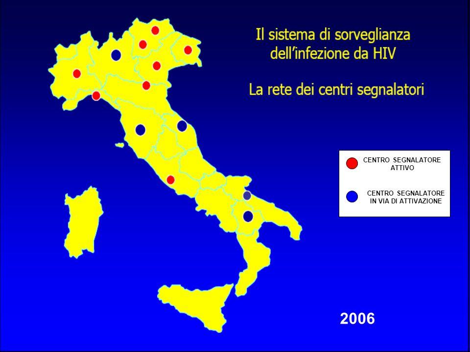 CENTRO SEGNALATORE ATTIVO CENTRO SEGNALATORE IN VIA DI ATTIVAZIONE 2006