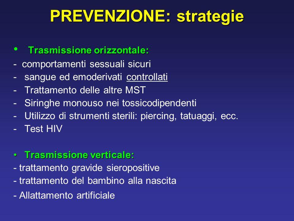 PREVENZIONE: strategie Trasmissione orizzontale: - comportamenti sessuali sicuri -sangue ed emoderivati controllati -Trattamento delle altre MST -Siri
