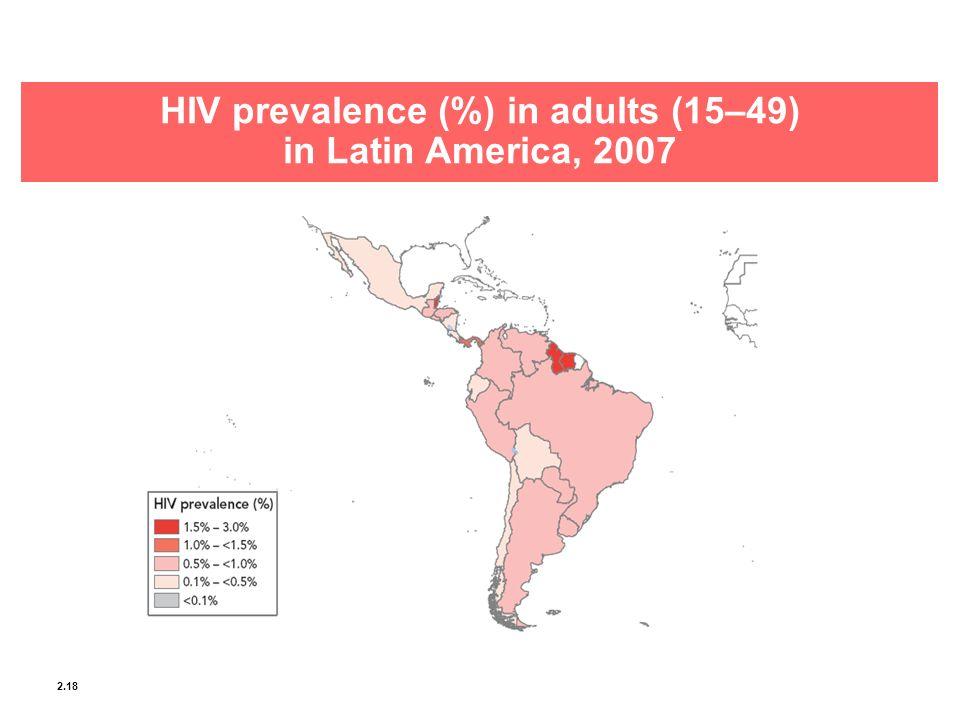 HIV prevalence (%) in adults (15–49) in Latin America, 2007 2.18
