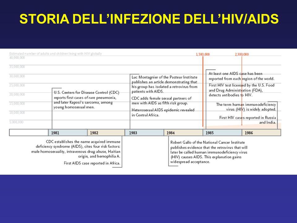 STORIA DELLINFEZIONE DELLHIV/AIDS