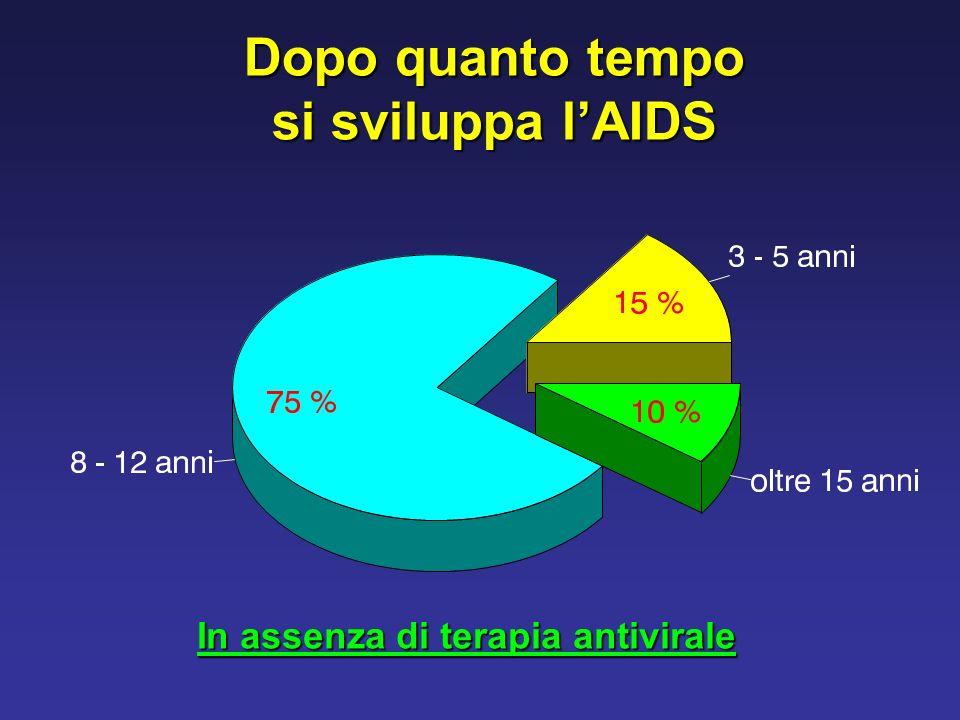 Dopo quanto tempo si sviluppa lAIDS In assenza di terapia antivirale