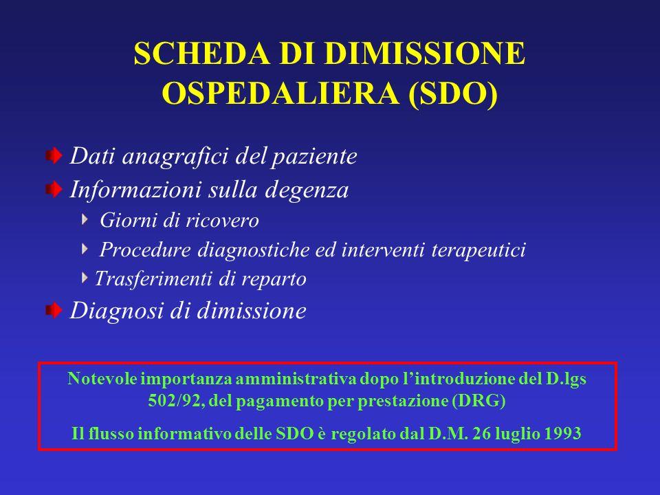 SCHEDA DI DIMISSIONE OSPEDALIERA (SDO) Dati anagrafici del paziente Informazioni sulla degenza Giorni di ricovero Procedure diagnostiche ed interventi