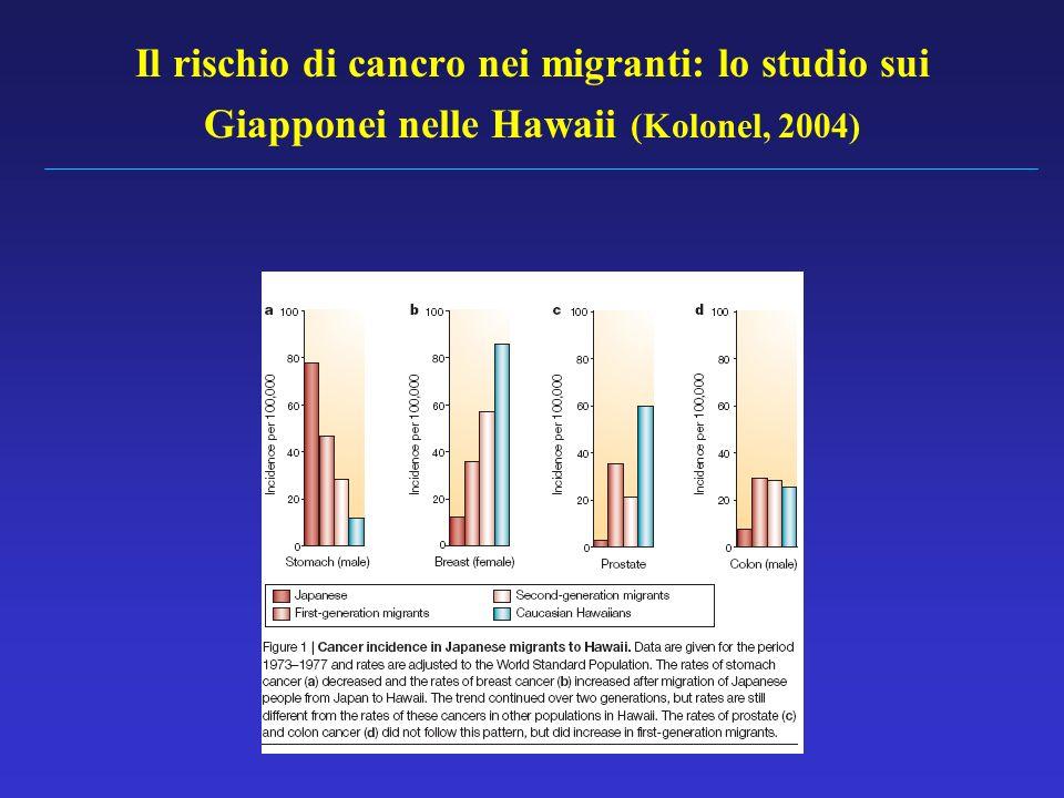 Il rischio di cancro nei migranti: lo studio sui Giapponei nelle Hawaii (Kolonel, 2004)