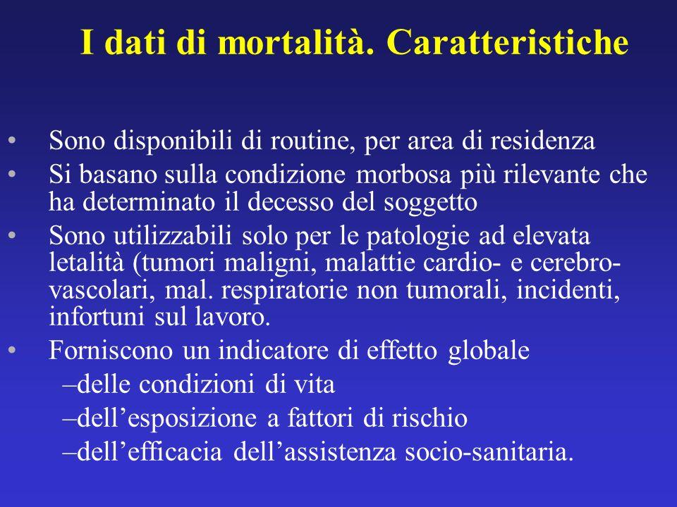 Sono disponibili di routine, per area di residenza Si basano sulla condizione morbosa più rilevante che ha determinato il decesso del soggetto Sono ut
