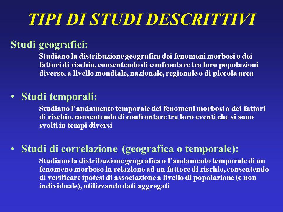 TIPI DI STUDI DESCRITTIVI Studi geografici: Studiano la distribuzione geografica dei fenomeni morbosi o dei fattori di rischio, consentendo di confron