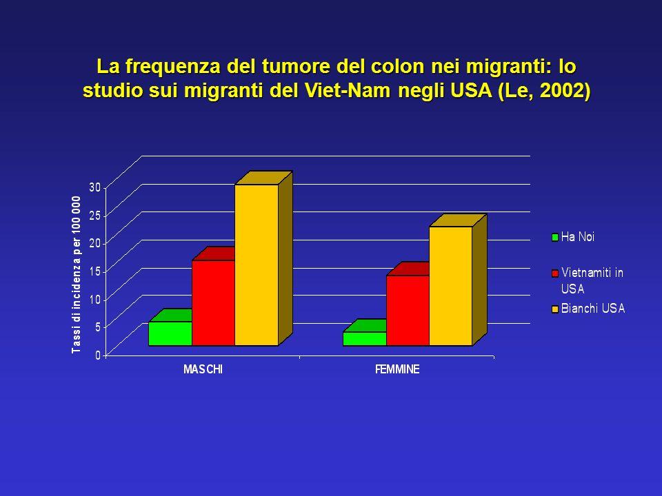 La frequenza del tumore del colon nei migranti: lo studio sui migranti del Viet-Nam negli USA (Le, 2002)