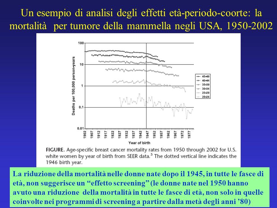 Un esempio di analisi degli effetti età-periodo-coorte: la mortalità per tumore della mammella negli USA, 1950-2002 La riduzione della mortalità nelle