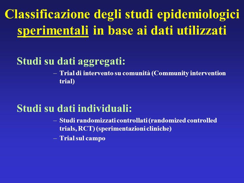 Classificazione degli studi epidemiologici sperimentali in base ai dati utilizzati Studi su dati aggregati: –Trial di intervento su comunità (Communit