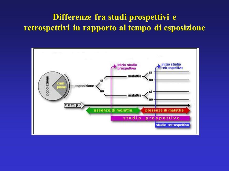 Differenze fra studi prospettivi e retrospettivi in rapporto al tempo di esposizione