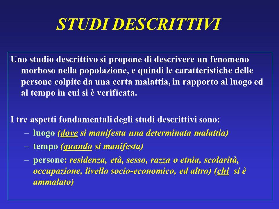 Cattedra di Igiene - Università degli Studi di Brescia MORTALITA % PER TUMORE IN ITALIA NEL 1994 Stomaco 7.9 Colon-retto 13.7 Colon-retto 10.5 Polmone 7.9 Pancreas 5.3 Mammella 18.9 Utero 5.0 Ovaio 4.8 Stomaco 8.1 Fegato 4.9 Pancreas 4.1 Polmone 29.3 Prostata 6.5 Vescica 4.6