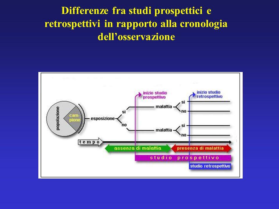 Differenze fra studi prospettici e retrospettivi in rapporto alla cronologia dellosservazione
