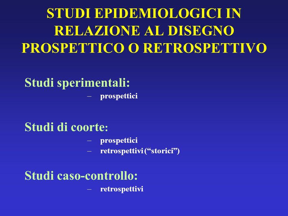 STUDI EPIDEMIOLOGICI IN RELAZIONE AL DISEGNO PROSPETTICO O RETROSPETTIVO Studi sperimentali: –prospettici Studi di coorte : –prospettici –retrospettiv