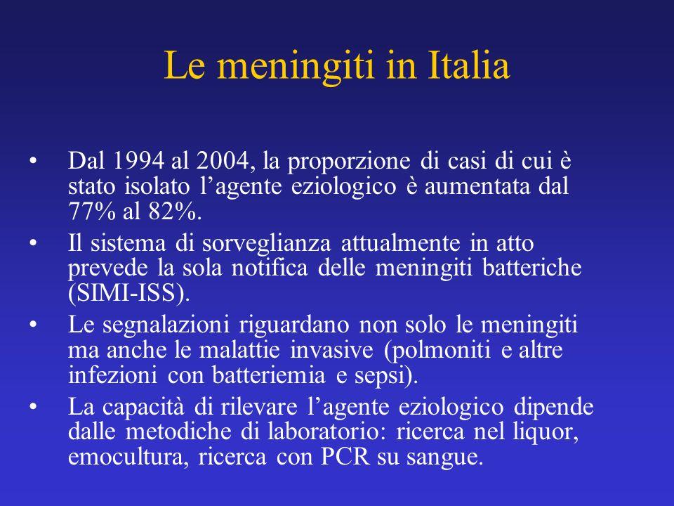 Le meningiti in Italia Dal 1994 al 2004, la proporzione di casi di cui è stato isolato lagente eziologico è aumentata dal 77% al 82%. Il sistema di so