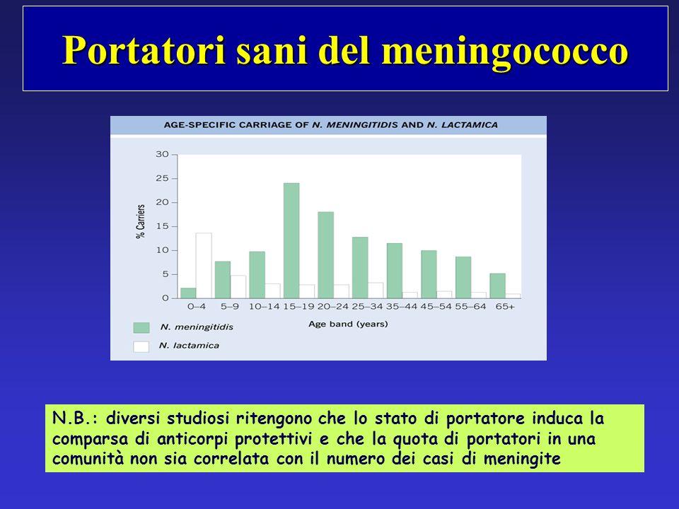 Epidemiologia Portatori sani del meningococco N.B.: diversi studiosi ritengono che lo stato di portatore induca la comparsa di anticorpi protettivi e