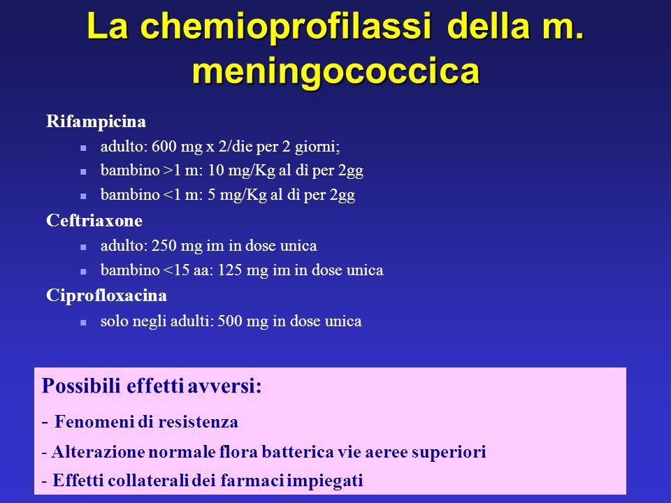 La chemioprofilassi della m. meningococcica Rifampicina adulto: 600 mg x 2/die per 2 giorni; bambino >1 m: 10 mg/Kg al dì per 2gg bambino <1 m: 5 mg/K