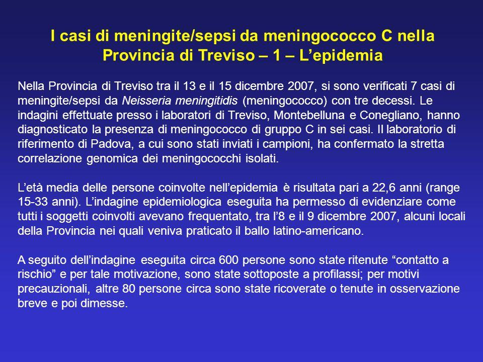 I casi di meningite/sepsi da meningococco C nella Provincia di Treviso – 1 – Lepidemia Nella Provincia di Treviso tra il 13 e il 15 dicembre 2007, si