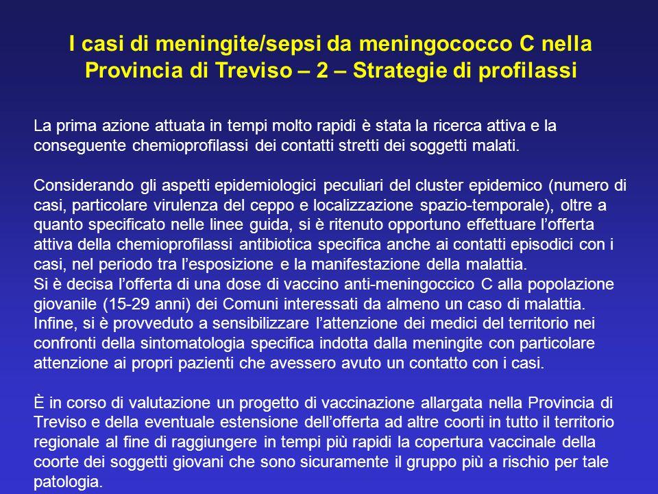 I casi di meningite/sepsi da meningococco C nella Provincia di Treviso – 2 – Strategie di profilassi La prima azione attuata in tempi molto rapidi è s