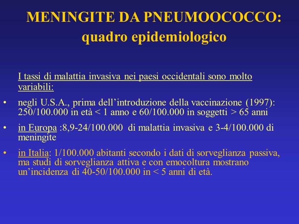 I tassi di malattia invasiva nei paesi occidentali sono molto variabili: negli U.S.A., prima dellintroduzione della vaccinazione (1997): 250/100.000 i