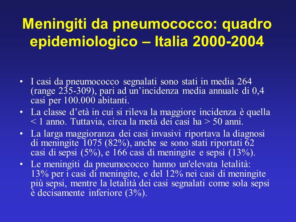 I casi da pneumococco segnalati sono stati in media 264 (range 235-309), pari ad unincidenza media annuale di 0,4 casi per 100.000 abitanti. La classe
