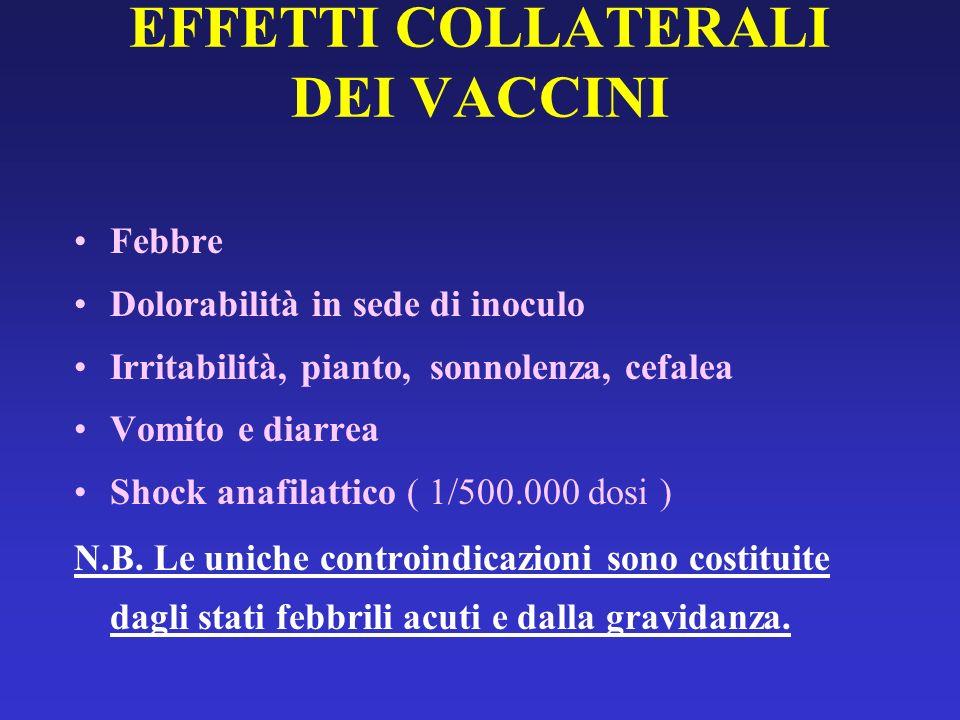 EFFETTI COLLATERALI DEI VACCINI Febbre Dolorabilità in sede di inoculo Irritabilità, pianto, sonnolenza, cefalea Vomito e diarrea Shock anafilattico (