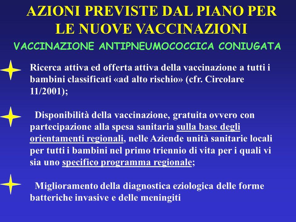 AZIONI PREVISTE DAL PIANO PER LE NUOVE VACCINAZIONI VACCINAZIONE ANTIPNEUMOCOCCICA CONIUGATA Ricerca attiva ed offerta attiva della vaccinazione a tut