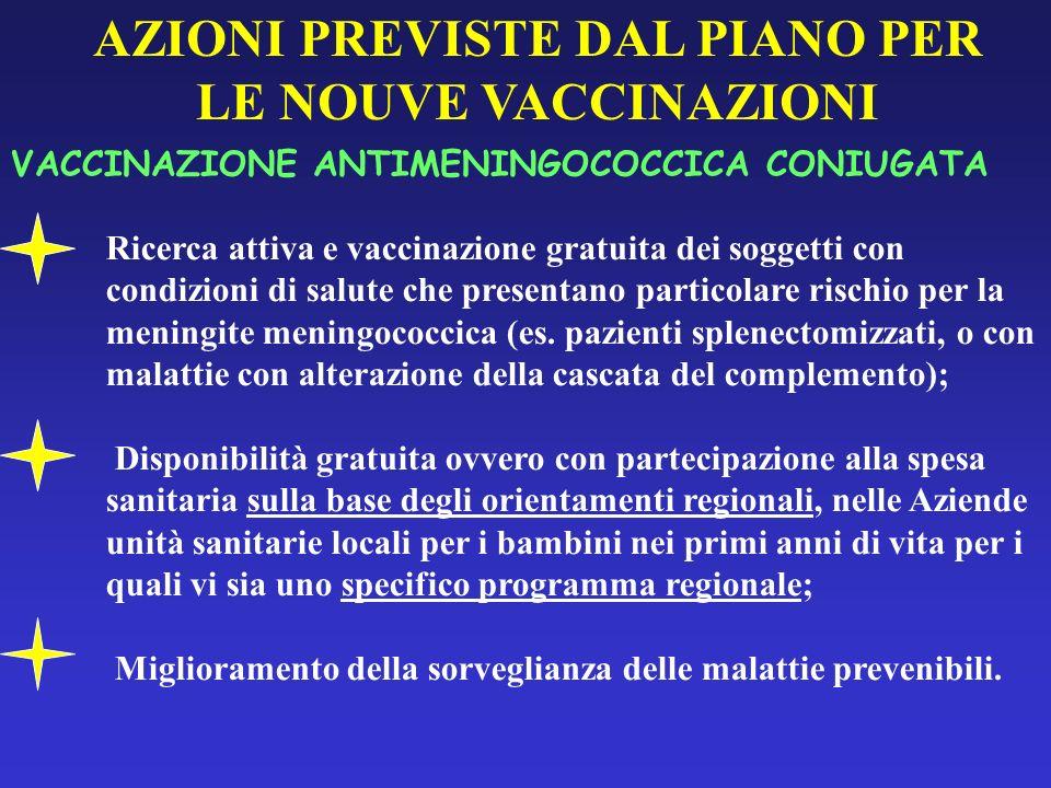 AZIONI PREVISTE DAL PIANO PER LE NOUVE VACCINAZIONI VACCINAZIONE ANTIMENINGOCOCCICA CONIUGATA Ricerca attiva e vaccinazione gratuita dei soggetti con