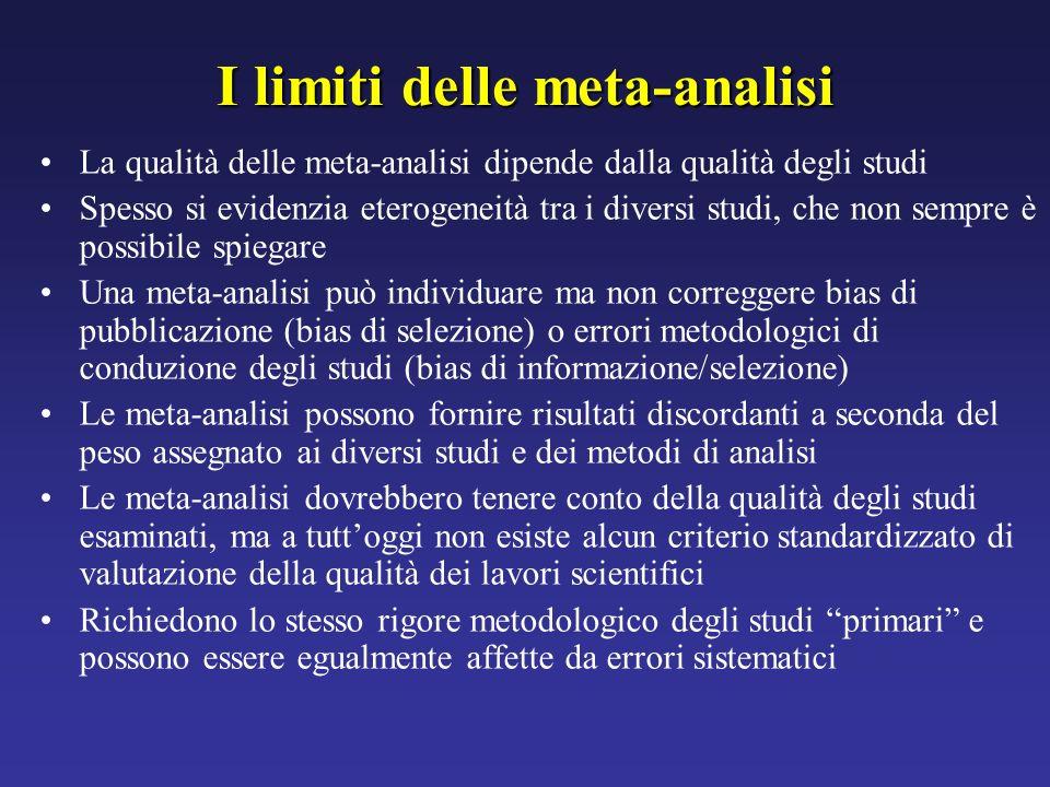 I limiti delle meta-analisi La qualità delle meta-analisi dipende dalla qualità degli studi Spesso si evidenzia eterogeneità tra i diversi studi, che