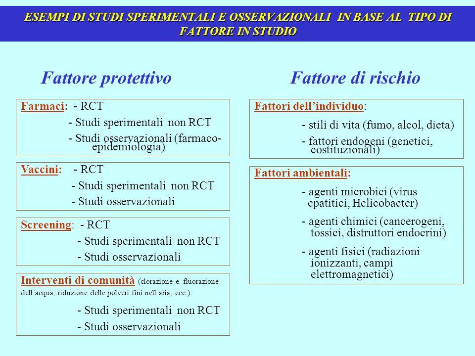 ESEMPI DI STUDI SPERIMENTALI E OSSERVAZIONALI IN BASE AL TIPO DI FATTORE IN STUDIO Fattore protettivoFattore di rischio Farmaci: - RCT - Studi sperime