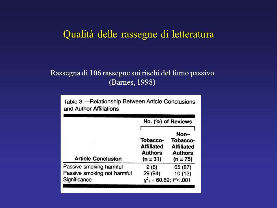 Rassegna di 106 rassegne sui rischi del fumo passivo (Barnes, 1998) Qualità delle rassegne di letteratura