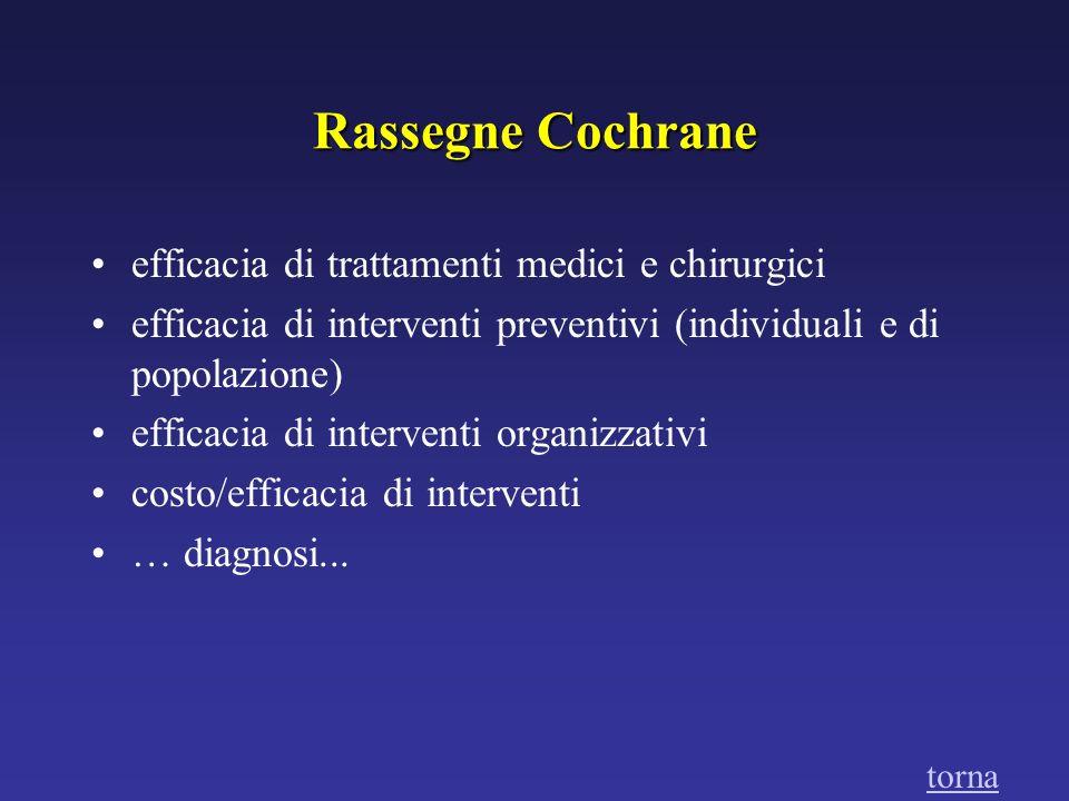 Rassegne Cochrane efficacia di trattamenti medici e chirurgici efficacia di interventi preventivi (individuali e di popolazione) efficacia di interven