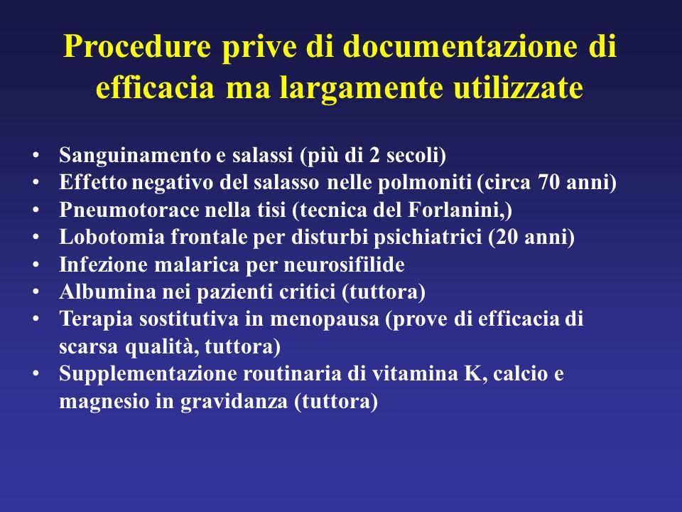 Sanguinamento e salassi (più di 2 secoli) Effetto negativo del salasso nelle polmoniti (circa 70 anni) Pneumotorace nella tisi (tecnica del Forlanini,