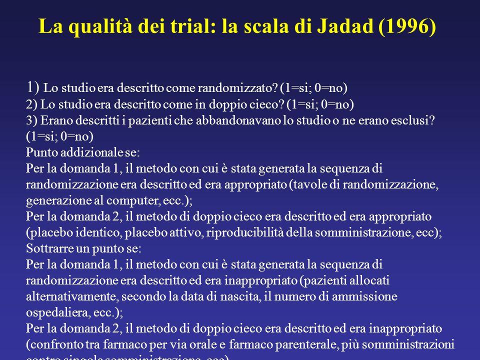 1) Lo studio era descritto come randomizzato? (1=si; 0=no) 2) Lo studio era descritto come in doppio cieco? (1=si; 0=no) 3) Erano descritti i pazienti