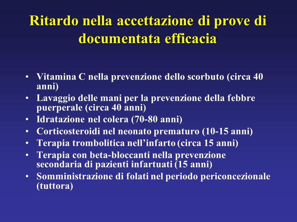 Ritardo nella accettazione di prove di documentata efficacia Vitamina C nella prevenzione dello scorbuto (circa 40 anni) Lavaggio delle mani per la pr