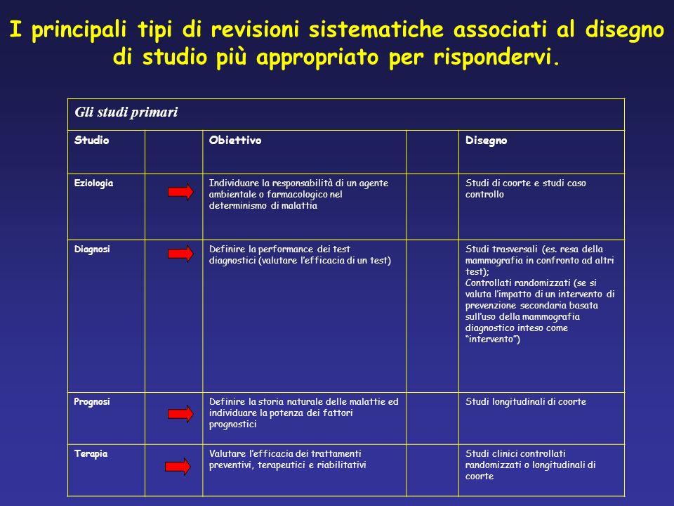 I principali tipi di revisioni sistematiche associati al disegno di studio più appropriato per rispondervi. Gli studi primari StudioObiettivoDisegno E