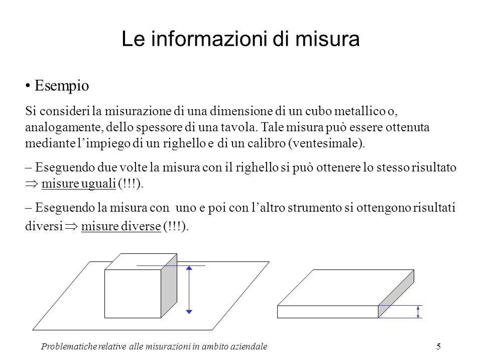 Problematiche relative alle misurazioni in ambito aziendale5 Le informazioni di misura Esempio Si consideri la misurazione di una dimensione di un cubo metallico o, analogamente, dello spessore di una tavola.