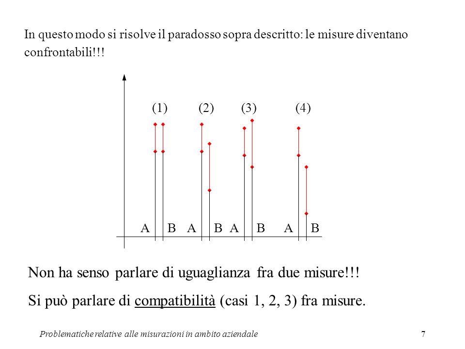 Problematiche relative alle misurazioni in ambito aziendale7 In questo modo si risolve il paradosso sopra descritto: le misure diventano confrontabili!!.