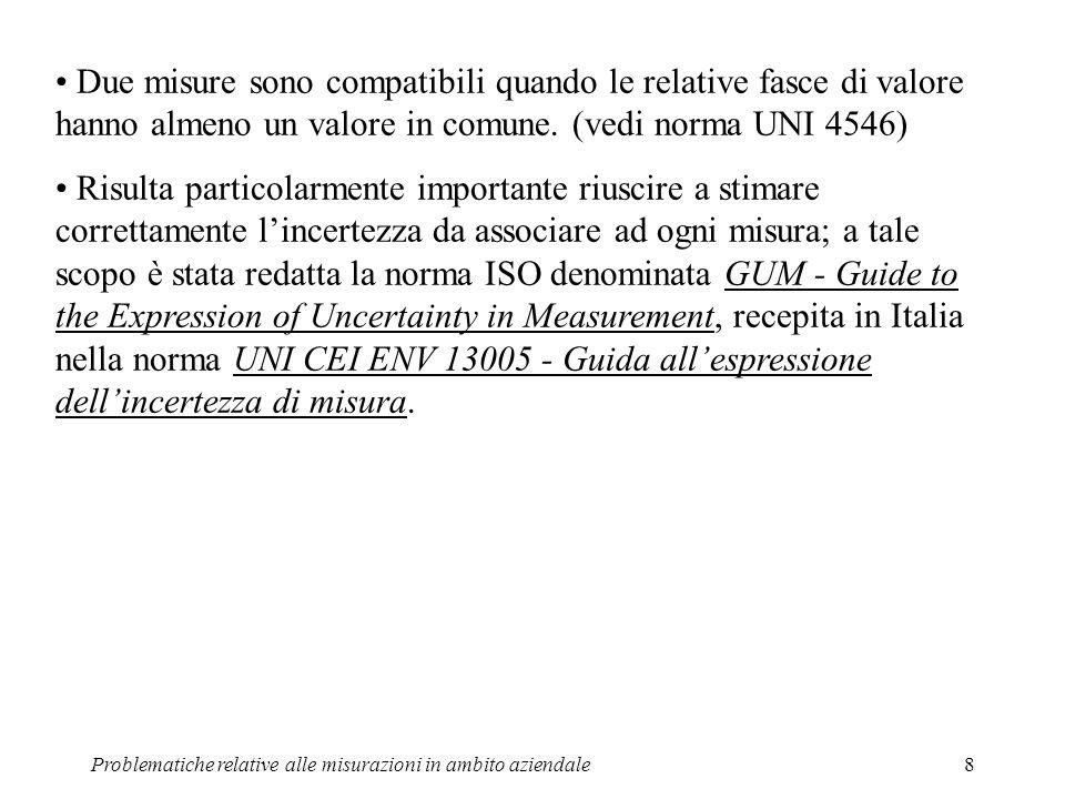 Problematiche relative alle misurazioni in ambito aziendale8 Due misure sono compatibili quando le relative fasce di valore hanno almeno un valore in comune.