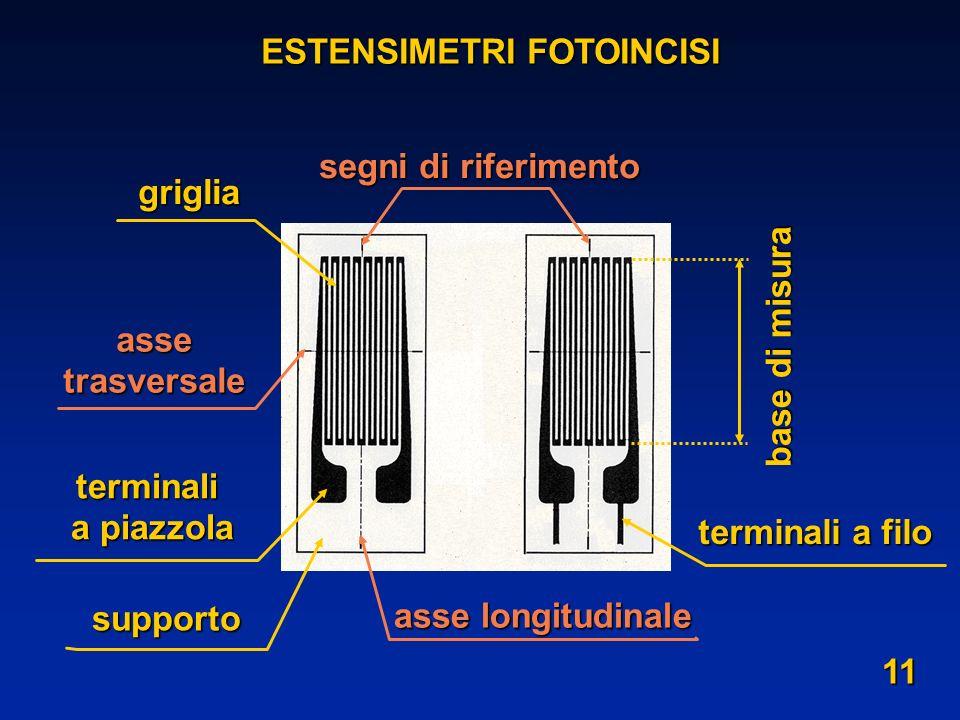 base di misura asse longitudinale assetrasversale terminali a filo terminali a piazzola supporto griglia segni di riferimento 11 ESTENSIMETRI FOTOINCI