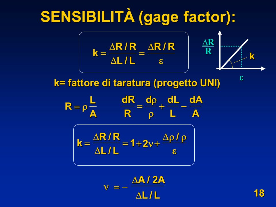 SENSIBILITÀ (gage factor): k= fattore di taratura (progetto UNI) k RR LL RR / / / RLA dRRddLLdAA kRRLL ///1 2 LL/AA/2 RR k 18