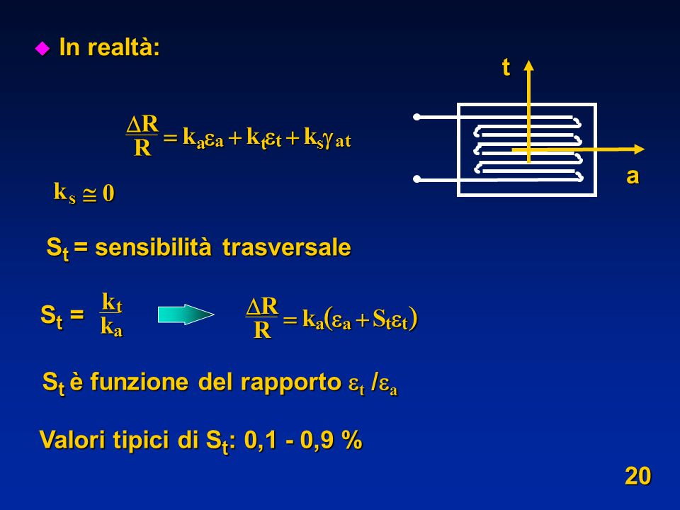 u In realtà: RR kkk a a t t s at ta ks 0 St =St =St =St =kk t a RR kS aatt Valori tipici di S t : 0,1 - 0,9 % S t = sensibilità trasversale S t è funz