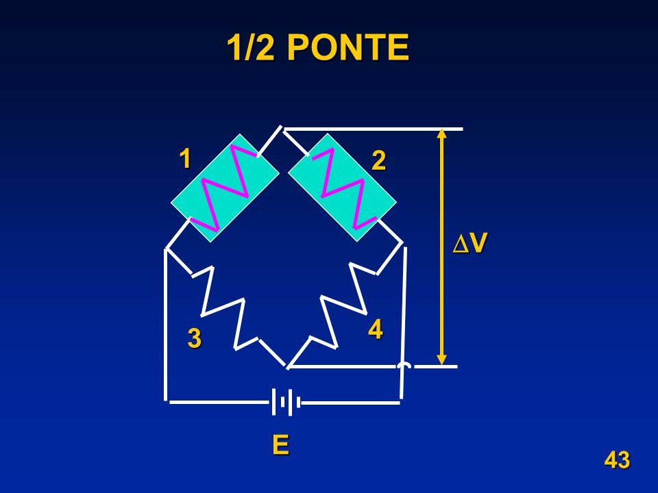 1/2 PONTE 1 2 3 4 E V 43