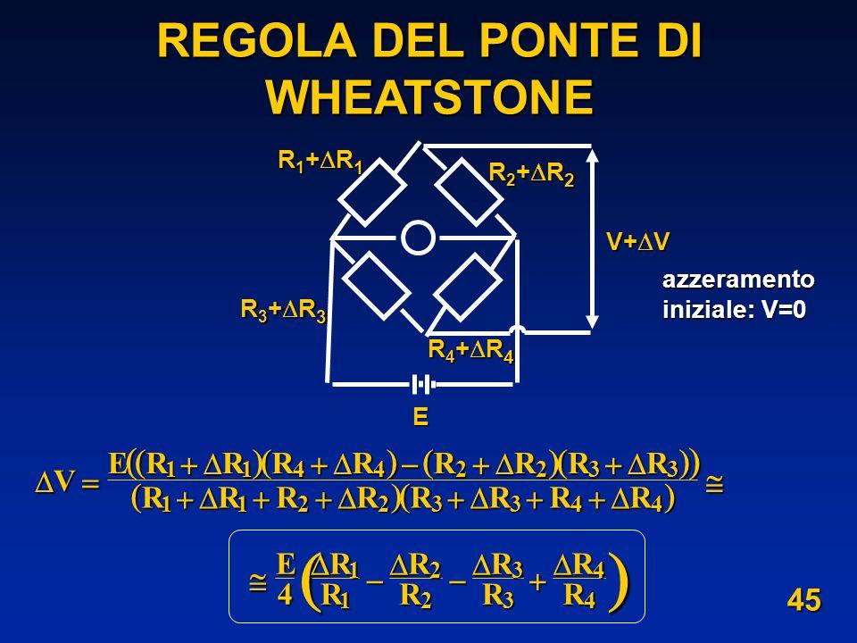REGOLA DEL PONTE DI WHEATSTONE R 1 + R 1 R 4 + R 4 V+ V E R 3 + R 3 R 2 + R 2 V ERRRRRRRR RRRRRRRR 11442233 11223344 ER R R R R R R R4 1 1 2 2 3 3 4 4