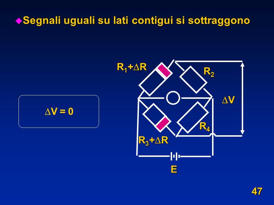 R 1 + R R4R4R4R4 V R2R2R2R2 R 3 + R E V=0 u Segnali uguali su lati contigui si sottraggono 47