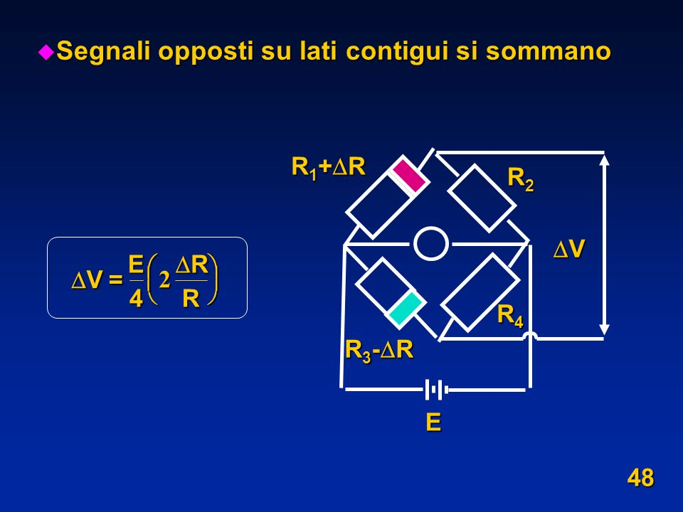 u Segnali opposti su lati contigui si sommano R 1 + R R4R4R4R4 V R2R2R2R2 R 3 - R E V= E 4 R R 2 48