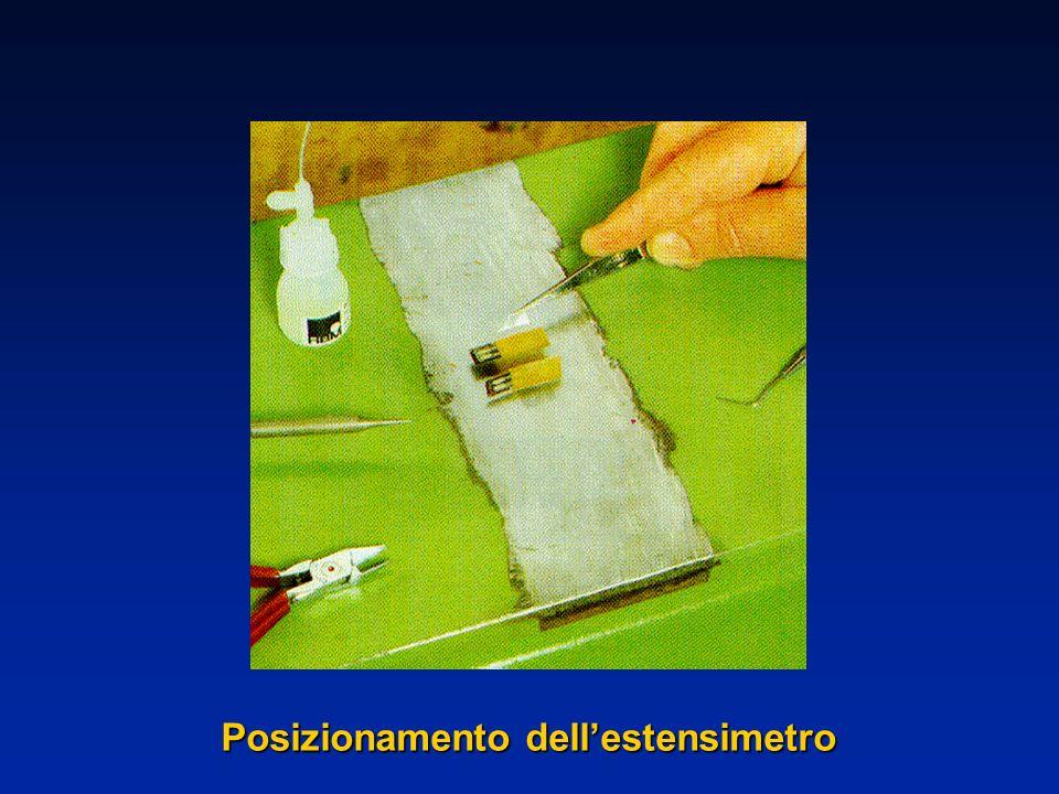 Posizionamento dellestensimetro
