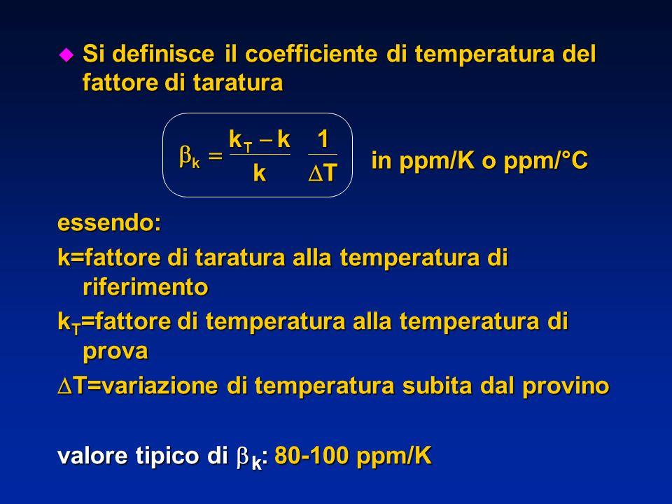 u Si definisce il coefficiente di temperatura del fattore di taratura essendo: k=fattore di taratura alla temperatura di riferimento k T =fattore di t