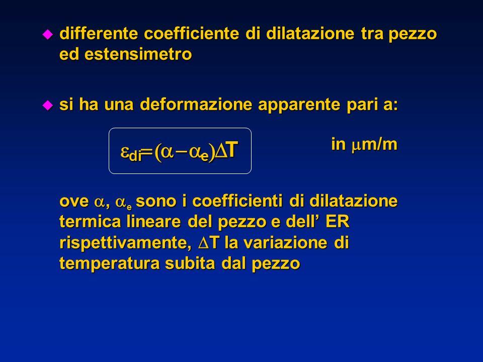 u differente coefficiente di dilatazione tra pezzo ed estensimetro u si ha una deformazione apparente pari a: in m/m ove, e sono i coefficienti di dil