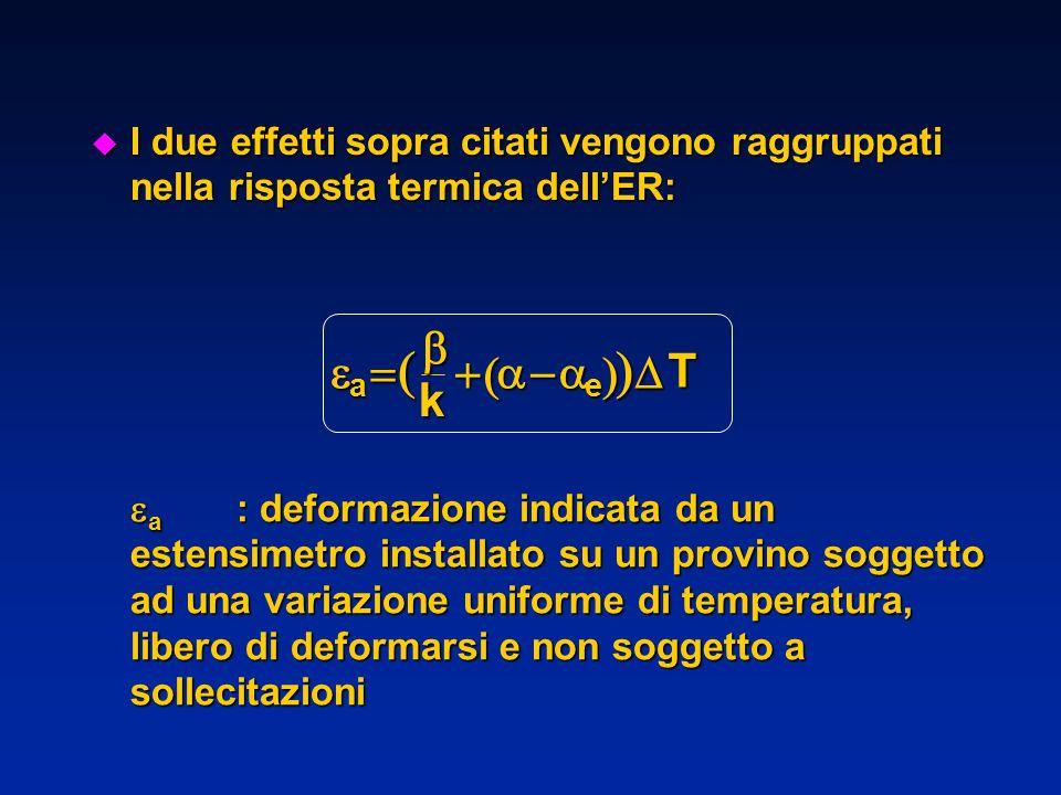 u I due effetti sopra citati vengono raggruppati nella risposta termica dellER: ae k T a : deformazione indicata da un estensimetro installato su un p