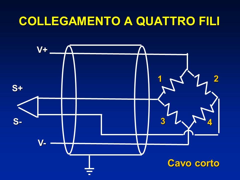 COLLEGAMENTO A QUATTRO FILI 1 2 3 4V+V- S+ S- Cavo corto